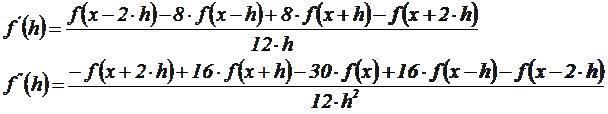 pierwsza i druga pochodna obliczana numerycznie